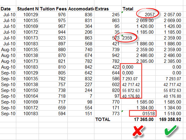 how to add up total texts in excel