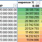 3-way-data-table