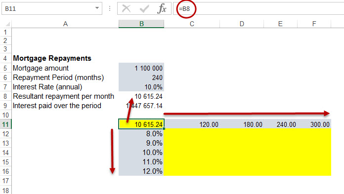 Two Variable Data Table In Excel Online Excel Training