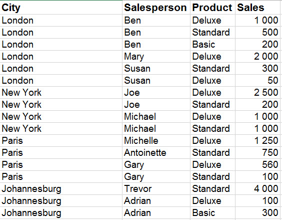 introduction-to-fill-in-gaps-in-excel