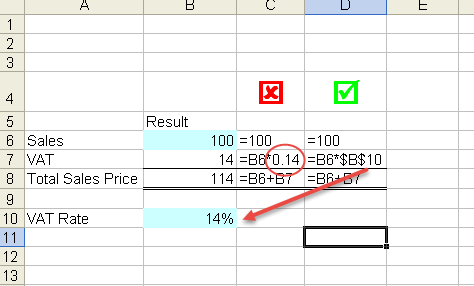 hard coding numbers in excel