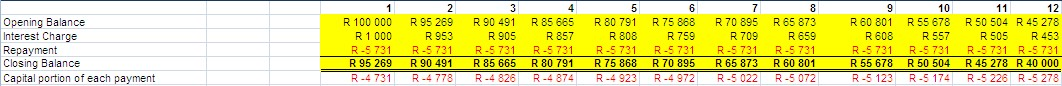 Financial Calculator Functions