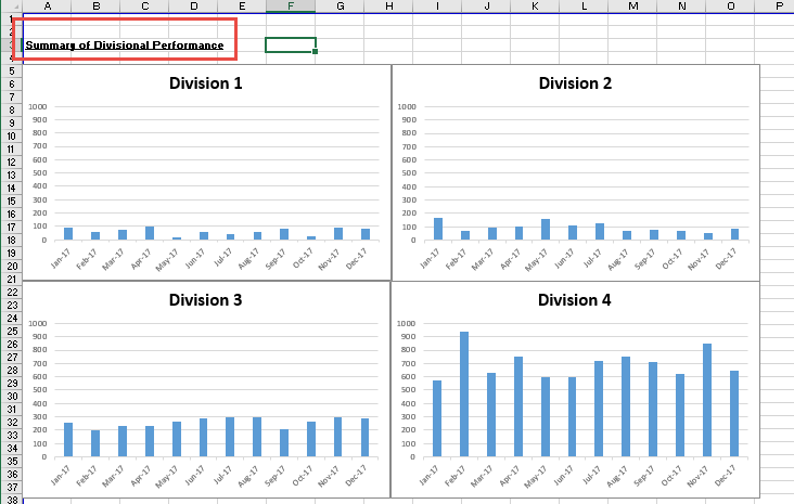 Stop charts stretching when the column changes
