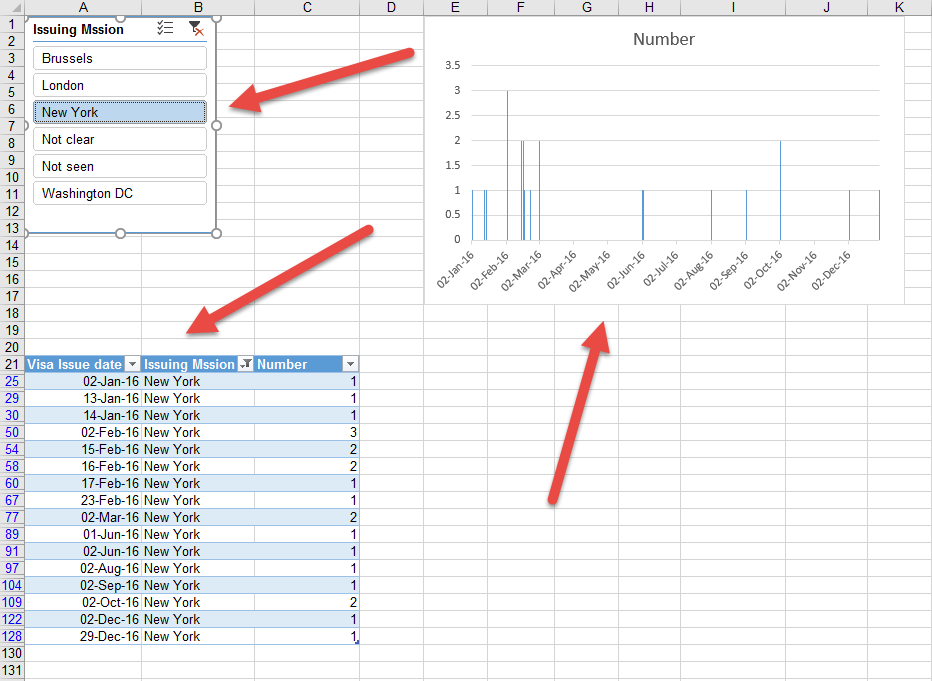 learn how to use excel online