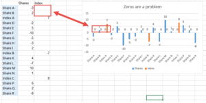 Remove zeros from Chart Labels