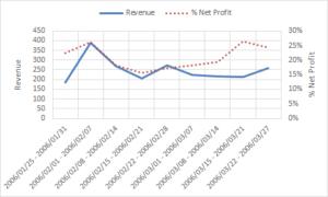 Chart_Ex_2
