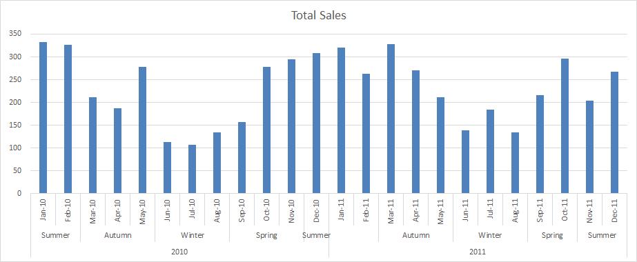 Chart_Ex_3