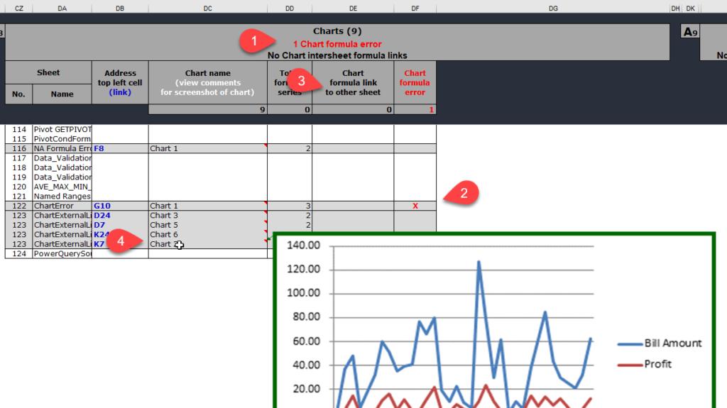find spreadsheet errors