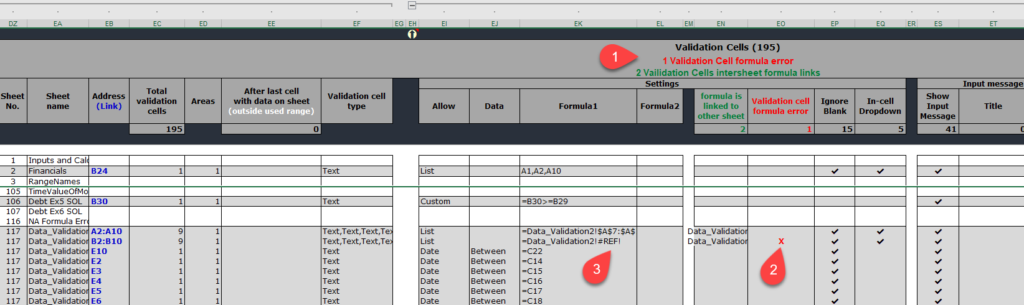 errors in pivots, charts, conditional formats and data validation